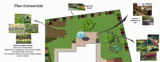 La cr ation d un jardin entre massifs agr ment et potager for Plan amenagement jardin
